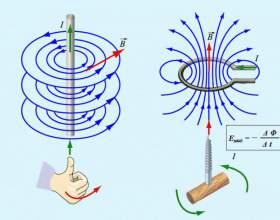 Что такое правило левой и правой руки в физике фото