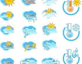 Где можно узнать точный прогноз погоды фото