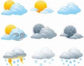 Где узнать прогноз погоды в москве фото