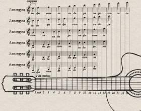 Как играть блюз на гитаре фото