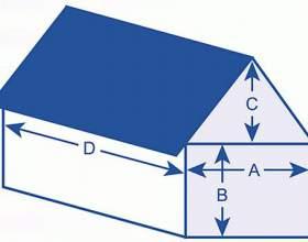Как измерить квадратный метр фото
