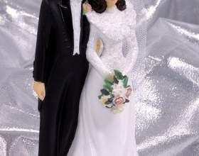 Как начать свадебный бизнес фото