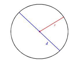 Как найти диаметр окружности фото