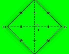 Как найти радиус окружности, вписанной в ромб фото