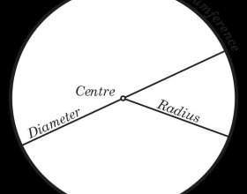 Как найти радиус окружности фото