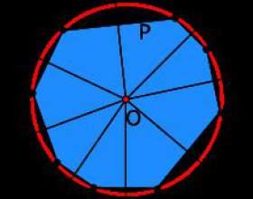 Как найти радиус описанной окружности фото
