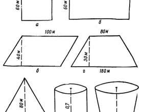Как найти высоту усеченного конуса фото