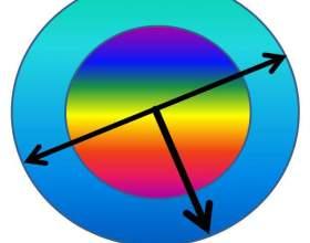 Как определить диаметр окружности фото