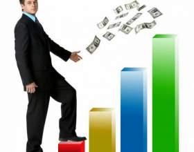 Как определить прибыль до налогообложения фото