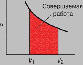 Как определить работу при изотермическом процессе фото