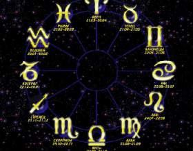 Как определить стихию знаков зодиака фото