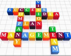Как открыть свой бизнес и составить бизнес-план фото