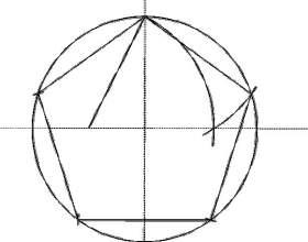 Как поделить круг на 5 частей фото
