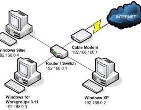 Как подключить 2 компьютера к интернету через один роутер фото