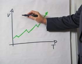 Как получить грант на развитие бизнеса фото