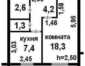 Как посчитать площадь помещения фото