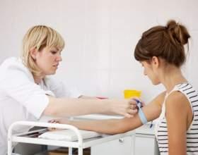 Как проверить гормоны щитовидки фото