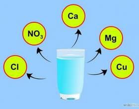Как проверить качество воды фото