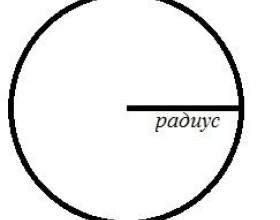 Как рассчитать радиус фото