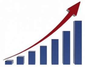 Как рассчитать увеличение прибыли фото