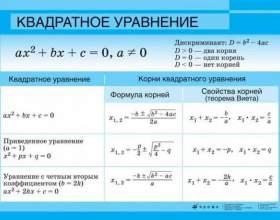 Как решить квадратное уравнение фото