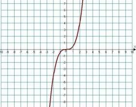 Как решить уравнения со степенями фото