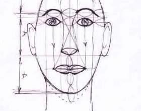 Как рисовать голову человека фото