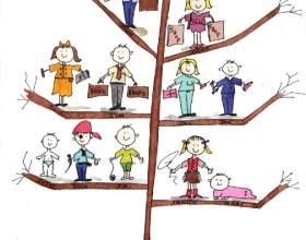 Как сделать древо семьи фото