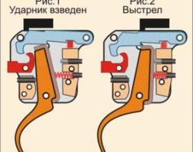 Как сделать спусковой механизм фото