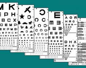 Как сделать таблицу для проверки зрения дома фото