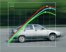 Как снять ограничение скорости фото