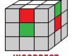 Как собрать кубик рубика фото