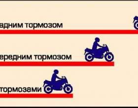 Как тормозить мотоцикл фото