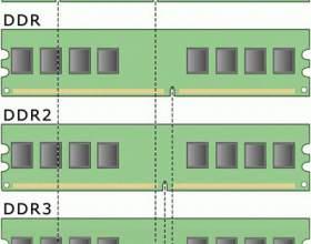Как ускорить оперативную память фото