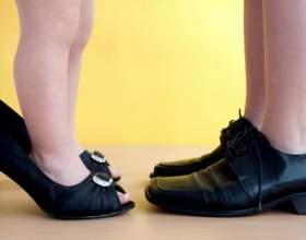 Как устранить неприятный запах пота из обуви фото