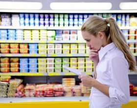Как закупить продукты на неделю фото