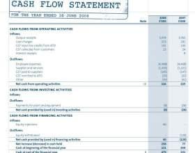 Как заполнить отчет о движении денежных средств фото