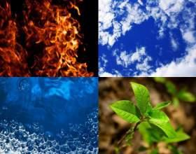 Какая стихия у разных знаков зодиака фото