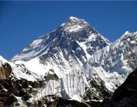 Какая точка в мире самая высокая фото