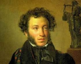 Какой знак зодиака у пушкина фото
