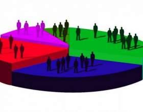 Маркетинговое исследование как составная часть бизнес-плана фото