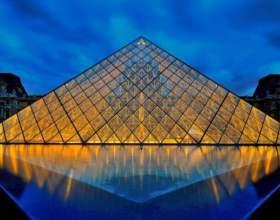 Самые крупные музеи в мире фото
