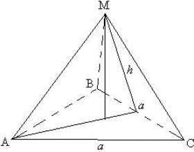 Как найти площадь пирамиды фото