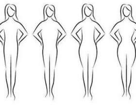 Как определить тип фигуры фото