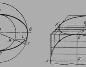 Как построить эллипс в изометрии фото