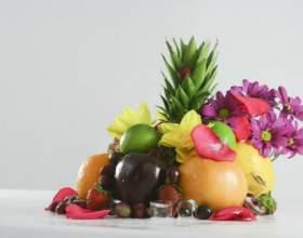 Как сервировать фрукты фото