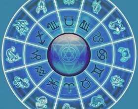 Как узнать по дате рождения знак зодиака фото