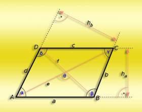 Как найти острый угол параллелограмма фото