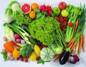 Витамины и продукты питания, в которых они содержатся фото